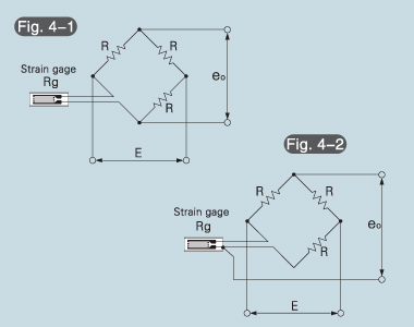 strain gage wiring systems